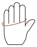 Как измерить размер перчаток
